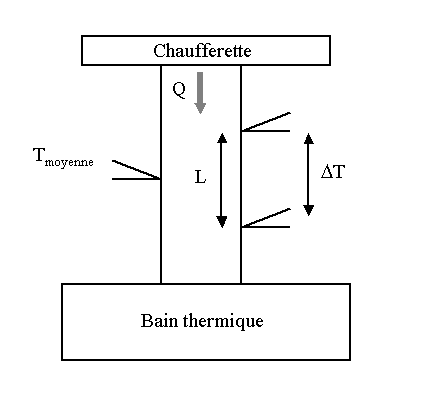 Conductivit thermique - Conductivite thermique isolant ...